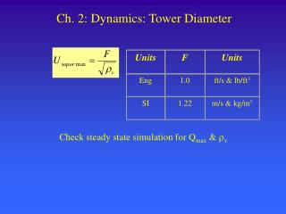 Ch. 2: Dynamics: Tower Diameter