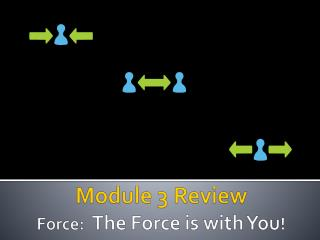 Module 3 Review Force:   The Force is with You !