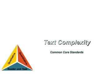 Text Complexity and the Common Core Standards