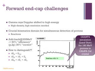 Forward end-cap challenges
