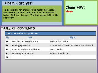 Chem  Catalyst: