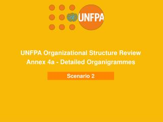 UNFPA Organizational Structure Review  Annex 4a - Detailed Organigrammes