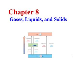 Chapter 8 Gases, Liquids, and Solids