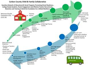 Carbon County Child & Family Collaborative