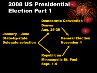 2008 US Presidential Election Part 1
