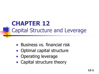 CHAPTER 12 Capital Structure and Leverage
