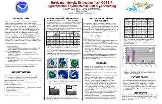 Hurricane Intensity Estimation from GOES-R  Hyperspectral Environmental Suite Eye Sounding