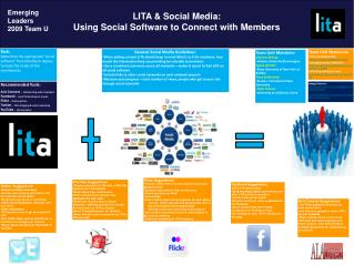 LITA & Social Media:  Using Social Software to Connect with Members