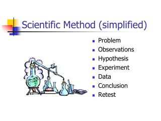 Scientific Method (simplified)