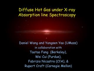 Diffuse Hot Gas under X-ray Absorption line Spectroscopy