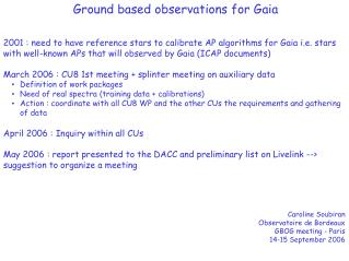 Ground based observations for Gaia