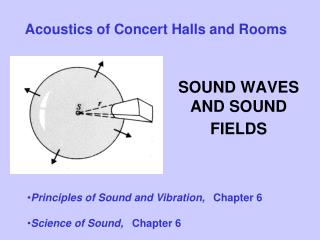 SOUND WAVES AND SOUND FIELDS