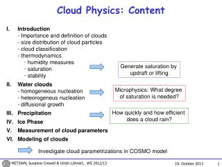 Cloud Physics: Content
