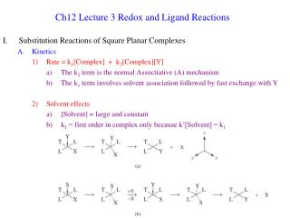 Ch12 Lecture 3 Redox and Ligand Reactions