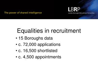 Equalities in recruitment