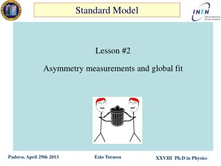 Lesson #2 Asymmetry measurements and global fit