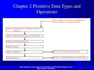 Chapter 2 Primitive Data Types and Operations