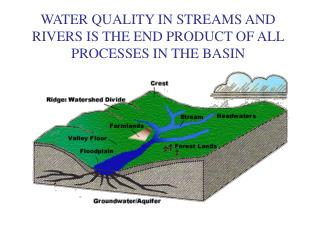 WATER QUALITY IN STREAMS AND RIVERS IS THE END PRODUCT OF ALL PROCESSES IN THE BASIN