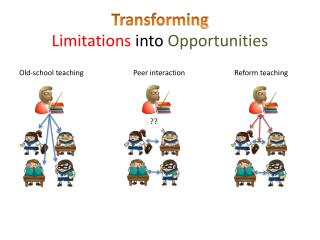 Transforming Limitations into  Opportunities