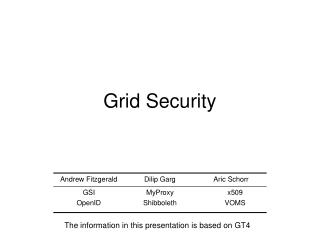 Grid Security