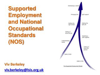 Supported Employment and National Occupational Standards (NOS) Viv Berkeley