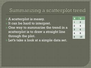 Summarizing a  scatterplot  trend