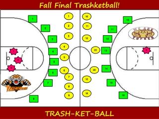Fall Final Trashketball !