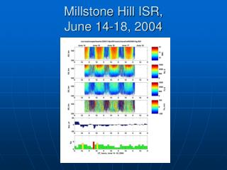 Millstone Hill ISR,  June 14-18, 2004