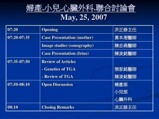 婦產 . 小兒 . 心臟外科 . 聯合討論會 May, 25, 2007