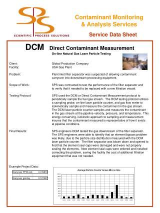 Contaminant Monitoring & Analysis Services