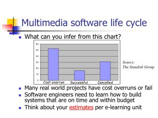 Multimedia software life cycle