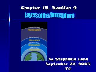 Chapter 15, Section 4