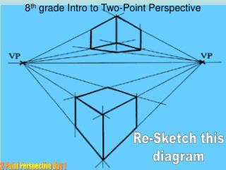 8 th  grade Intro to Two-Point Perspective