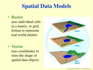 Spatial Data Models