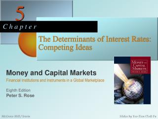 The Determinants of Interest Rates: Competing Ideas