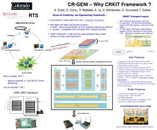CR-GENI – Why CRKIT Framework ?