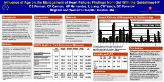 Influence of Age on the Management of Heart Failure: Findings from Get With the Guidelines-HF