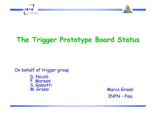The Trigger Prototype Board Status