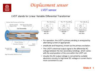 Displacement sensor LVDT sensor