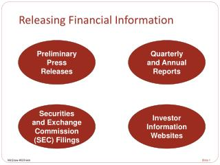 Releasing Financial Information