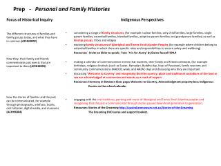 Prep    -   Personal and Family Histories