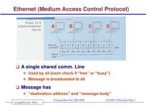 Ethernet (Medium Access Control Protocol)
