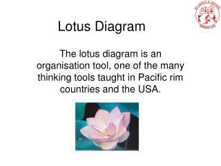 Lotus Diagram
