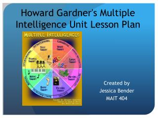 Howard Gardner's Multiple Intelligence Unit Lesson Plan