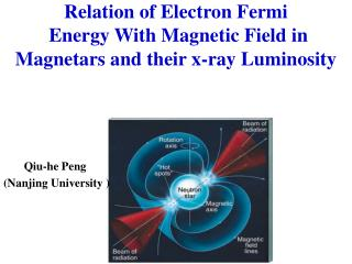 Relation of Electron Fermi   Energy With Magnetic Field in Magnetars and their x-ray Luminosity