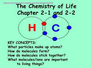 The Chemistry of Life Chapter 2-1 and 2-2
