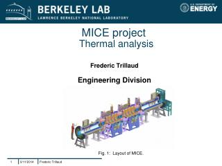 MICE project Thermal analysis