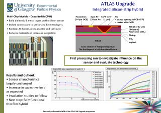 ATLAS Upgrade Integrated silicon-strip hybrid