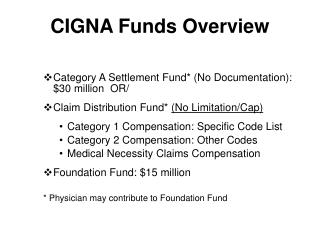 CIGNA Funds Overview