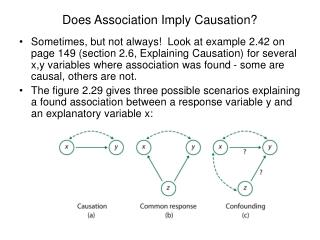 Does Association Imply Causation?